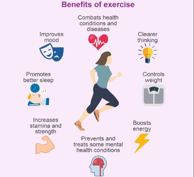 Benefits Of Exercise Athboy Family Practice